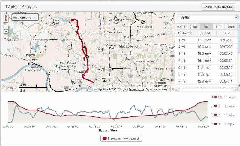 Line_Creek_Trail_Workout_Map