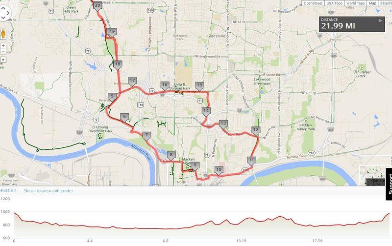 Bike_Commuting_Kansas_CityJune2013