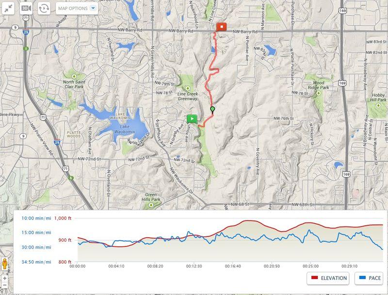 Line-Creek-Trail-Barry-Road-Distance