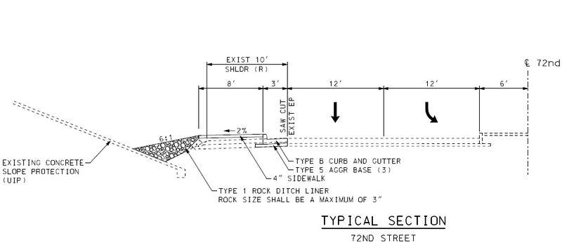 72nd-underbridge