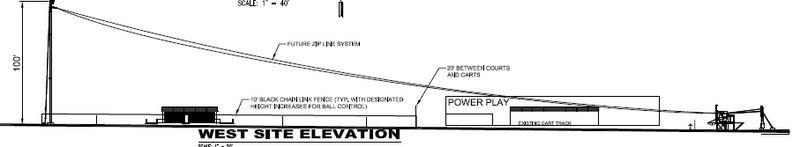 Powerplay-zip-line-1
