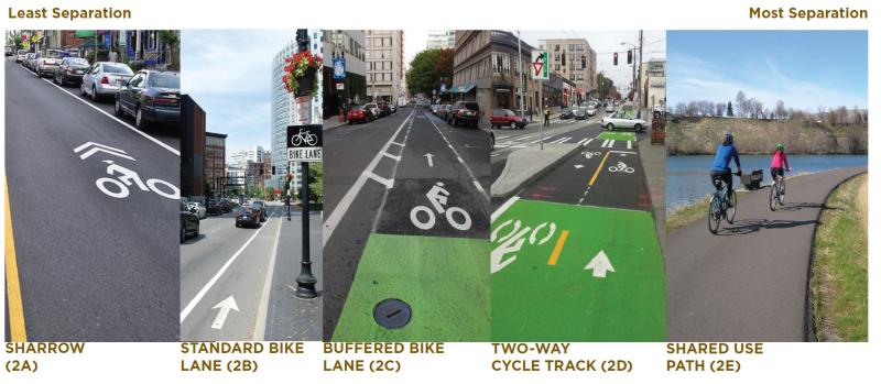KansasCity-Bike-Plan-Update7
