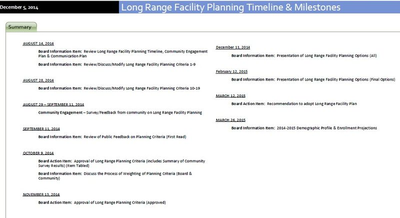 Park-Hill-Long-Range-Plan-Timeline