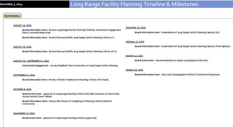 Park-Hill-Long-Range-Plan-Timeline