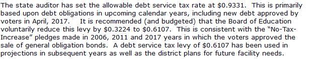 ParkHill-budget11