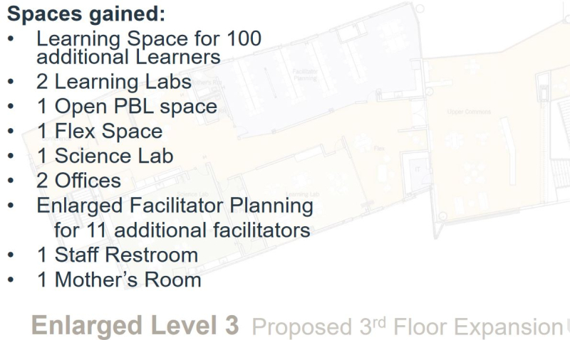 ParkHill-LEAD-Expansion-1